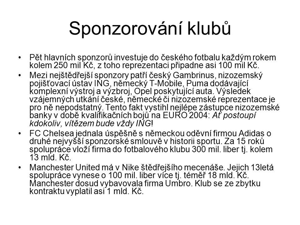 Sponzorování klubů Pět hlavních sponzorů investuje do českého fotbalu každým rokem kolem 250 mil Kč, z toho reprezentaci připadne asi 100 mil Kč. Mezi