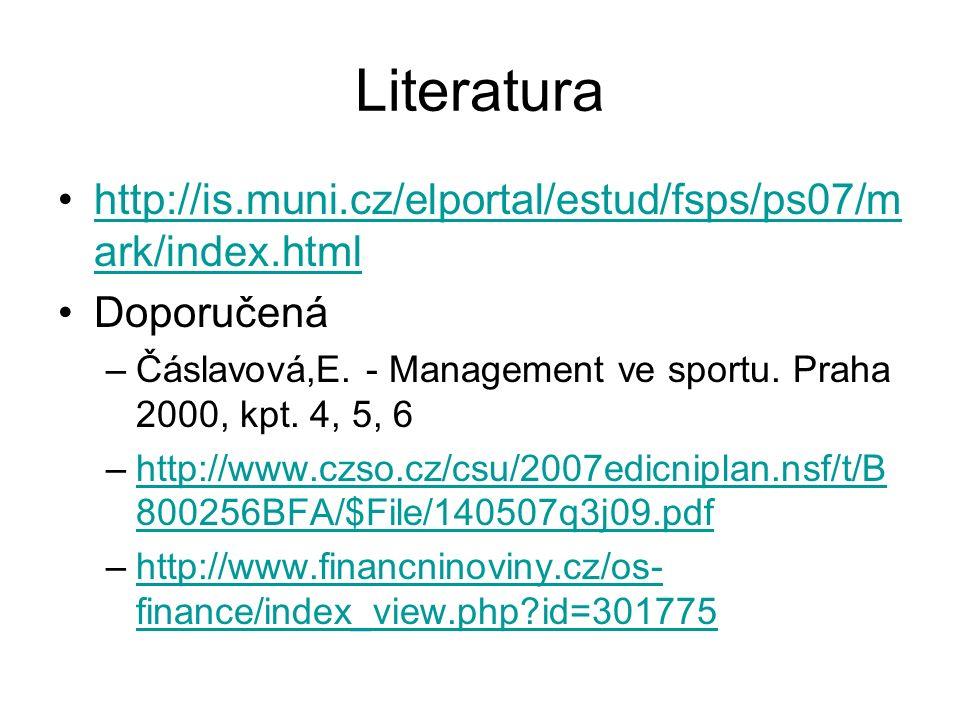 Literatura http://is.muni.cz/elportal/estud/fsps/ps07/m ark/index.htmlhttp://is.muni.cz/elportal/estud/fsps/ps07/m ark/index.html Doporučená –Čáslavov
