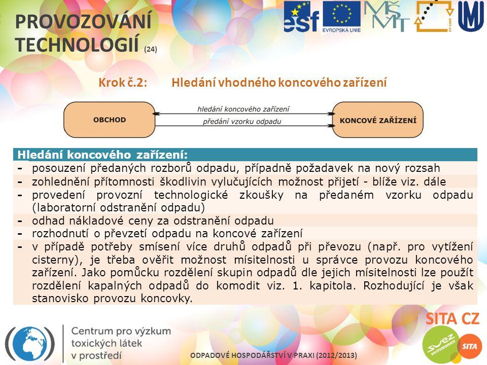 ODPADOVÉ HOSPODÁŘSTVÍ V PRAXI (2012/2013) PROVOZOVÁNÍ TECHNOLOGIÍ (24) Krok č.2: Hledání vhodného koncového zařízení Hledání koncového zařízení: -poso