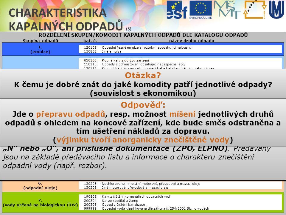 ODPADOVÉ HOSPODÁŘSTVÍ V PRAXI (2012/2013) CHARAKTERISTIKA KAPALNÝCH ODPADŮ (5) Z hlediska zákona o odpadech č. 185/2001 Sb., ve znění pozdějších předp