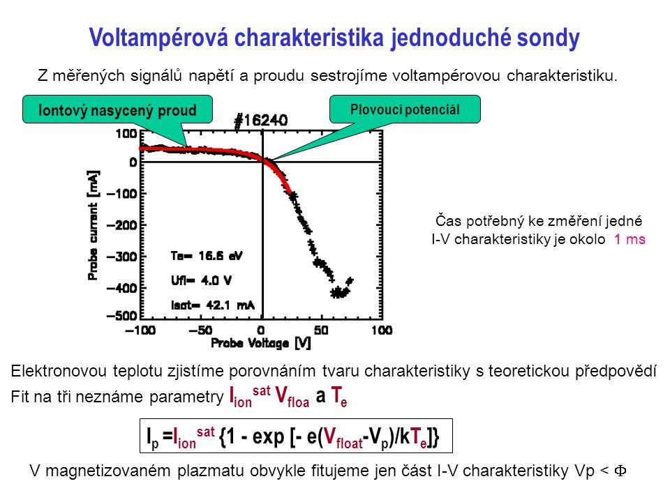 I p =I ion sat {1 - exp [- e(V float -V p )/kT e ]} Voltampérová charakteristika jednoduché sondy Plovoucí potenciál Iontový nasycený proud Z měřených signálů napětí a proudu sestrojíme voltampérovou charakteristiku.