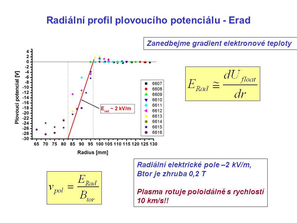 Radiální profil plovoucího potenciálu - Erad Radiální elektrické pole –2 kV/m, Btor je zhruba 0,2 T Plasma rotuje poloidálně s rychlostí 10 km/s!.