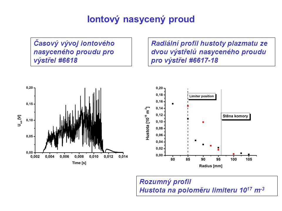 Iontový nasycený proud Časový vývoj iontového nasyceného proudu pro výstřel #6618 Radiální profil hustoty plazmatu ze dvou výstřelů nasyceného proudu pro výstřel #6617-18 Rozumný profil Hustota na poloměru limiteru 10 17 m -3