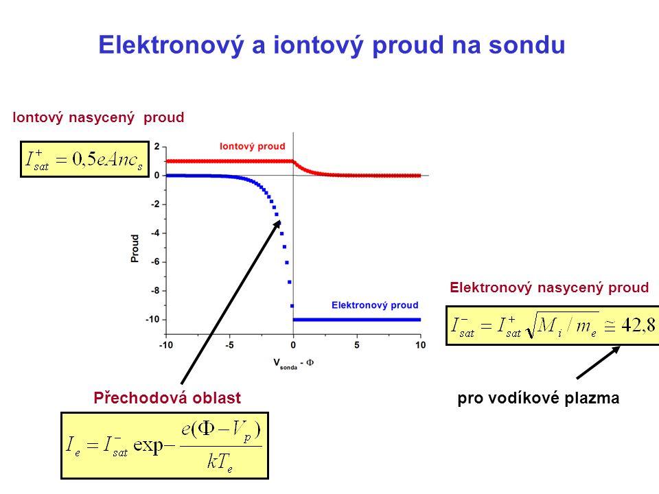 Elektronový a iontový proud na sondu Iontový nasycený proud Elektronový nasycený proud pro vodíkové plazma Přechodová oblast