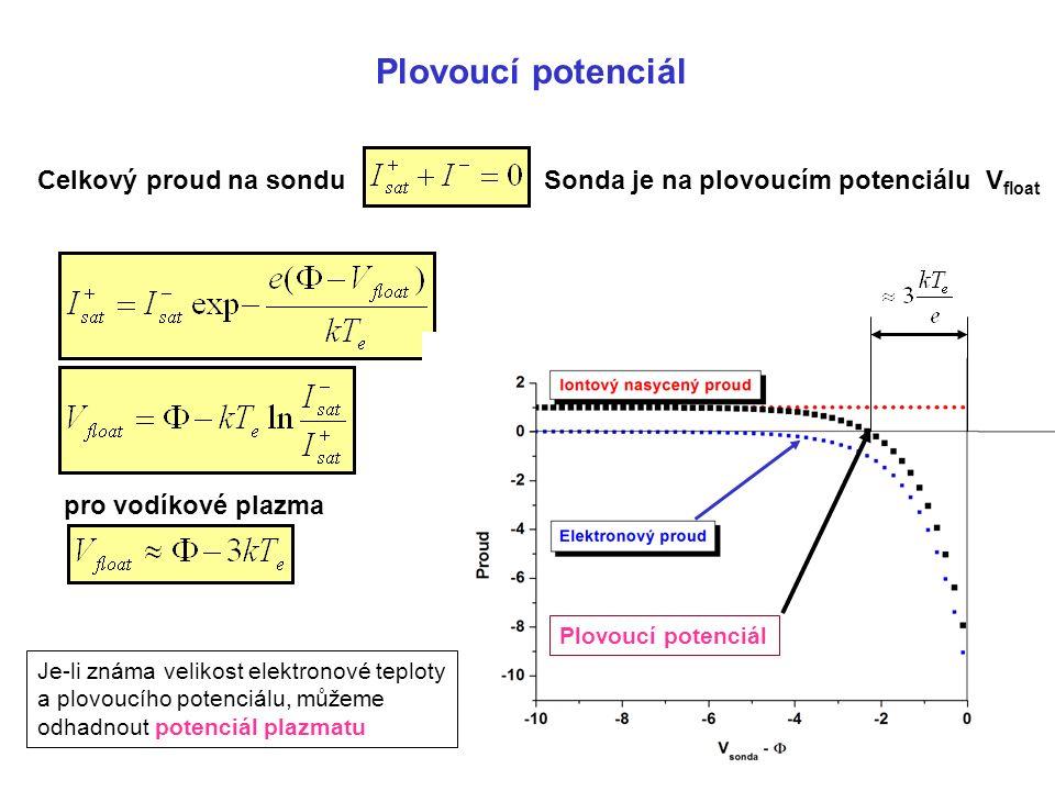 Plovoucí potenciál Celkový proud na sondu pro vodíkové plazma Sonda je na plovoucím potenciálu V float Plovoucí potenciál Je-li známa velikost elektronové teploty a plovoucího potenciálu, můžeme odhadnout potenciál plazmatu