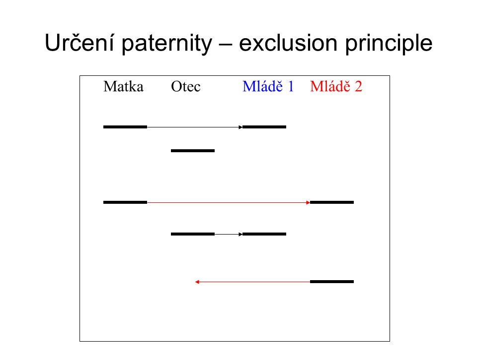 Určení paternity – exclusion principle MatkaOtecMládě 1Mládě 2