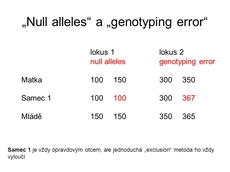 """""""Null alleles a """"genotyping error lokus 1 lokus 2 null allelesgenotyping error Matka 100150300350 Samec 1100100300367 Mládě150150350365 Samec 1 je vždy opravdovým otcem, ale jednoduchá """"exclusion metoda ho vždy vyloučí"""
