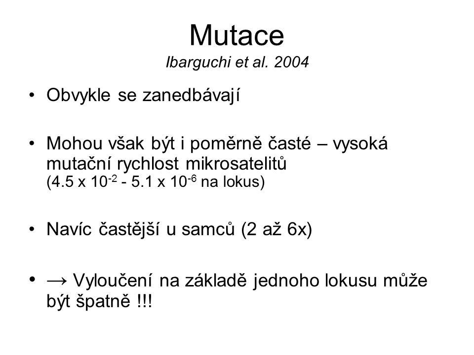 Mutace Ibarguchi et al.