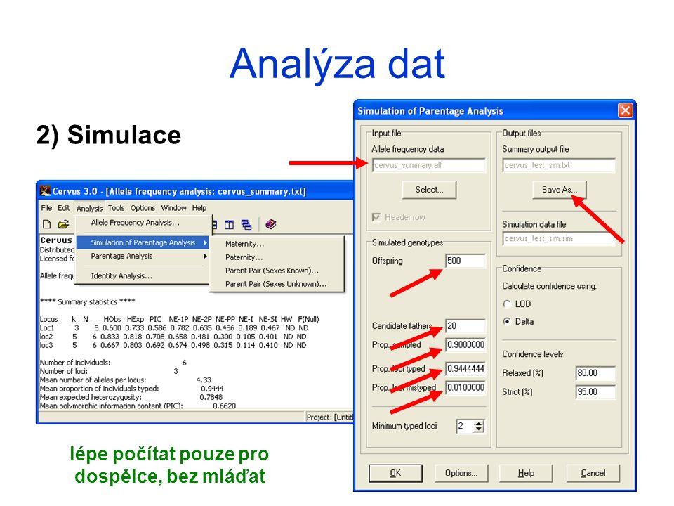 Analýza dat 2) Simulace lépe počítat pouze pro dospělce, bez mláďat