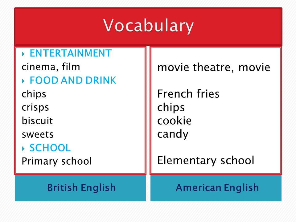  ENTERTAINMENT cinema, film  FOOD AND DRINK chips crisps biscuit sweets  SCHOOL Primary school movie theatre, movie French fries chips cookie candy Elementary school British EnglishAmerican English