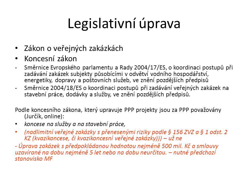 Legislativní úprava Zákon o veřejných zakázkách Koncesní zákon -Směrnice Evropského parlamentu a Rady 2004/17/ES, o koordinaci postupů při zadávání za