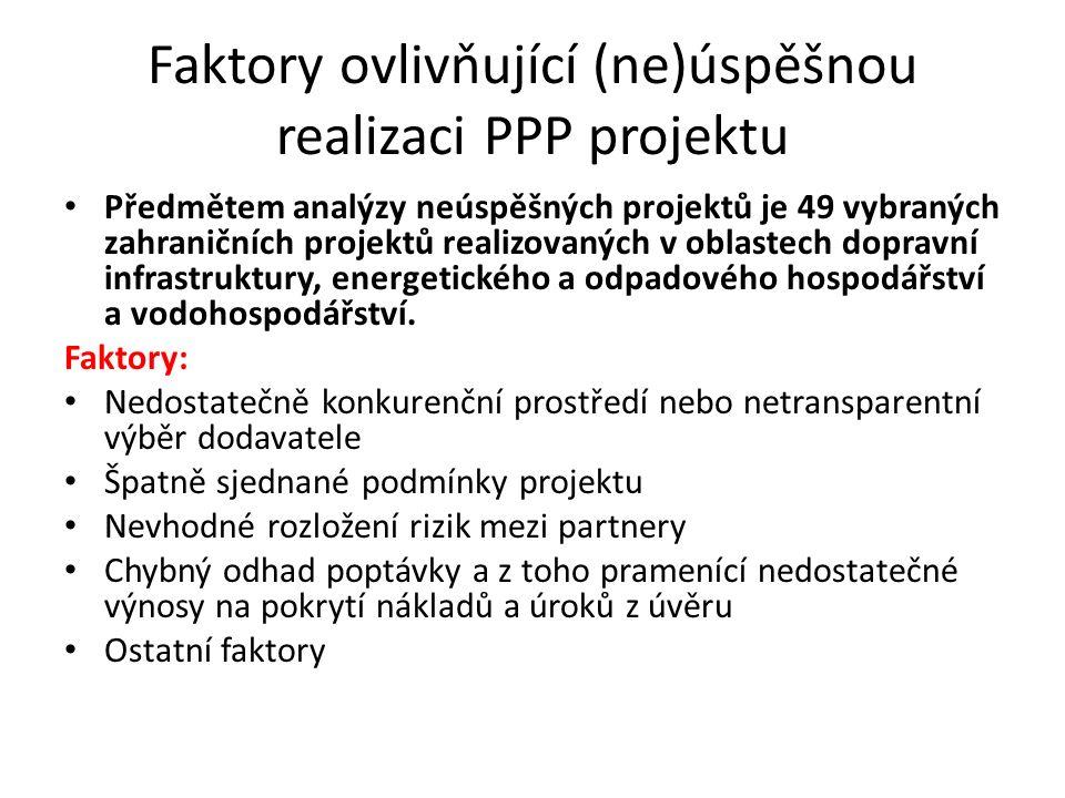 Faktory ovlivňující (ne)úspěšnou realizaci PPP projektu Předmětem analýzy neúspěšných projektů je 49 vybraných zahraničních projektů realizovaných v o