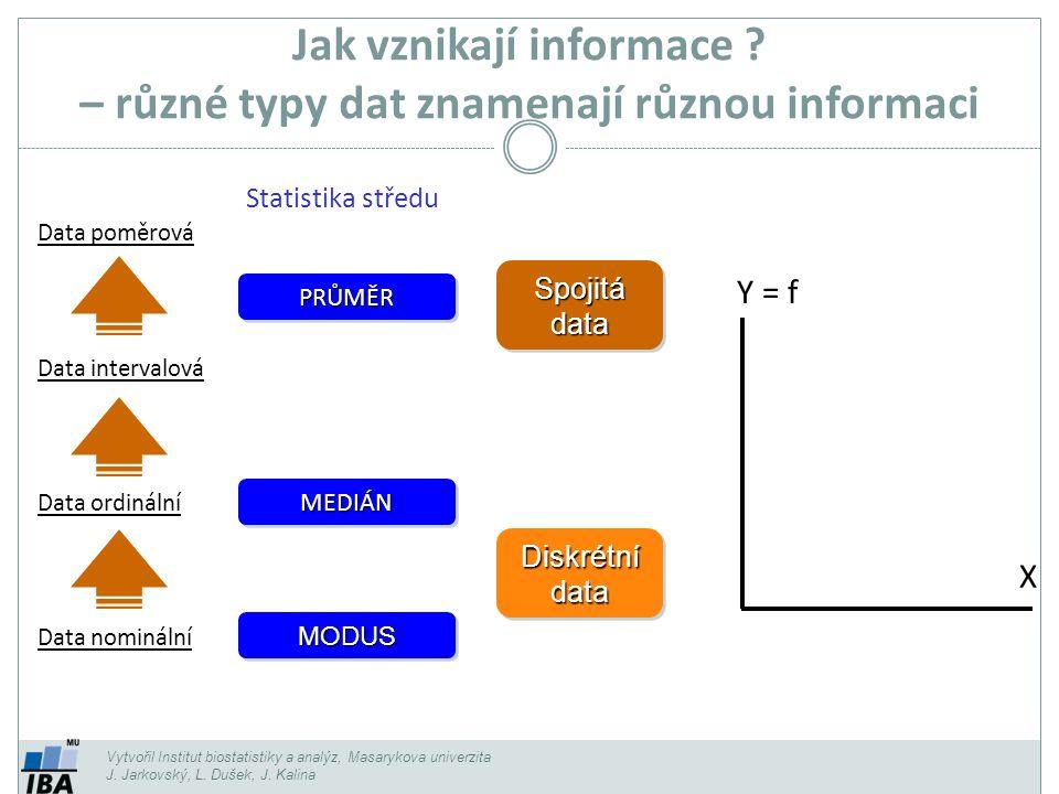 Kontingenční tabulka I.