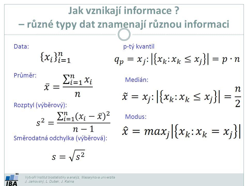 Vzorce – využití seznamu vzorců Funkce a její stručný popis Kategorie vzorců průvodce funkcí