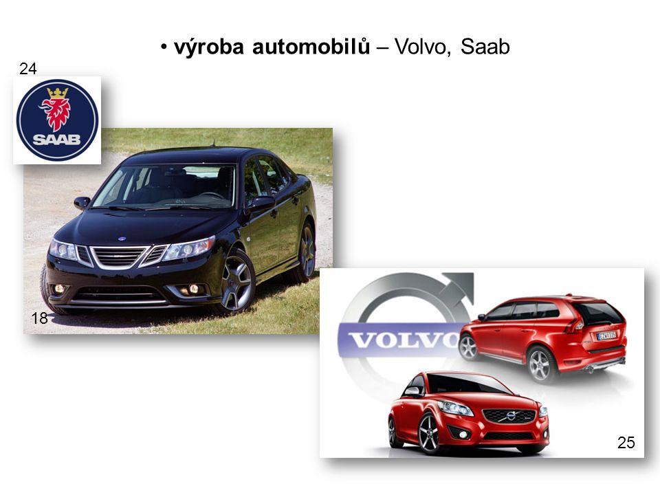 výroba automobilů – Volvo, Saab 18 24 25