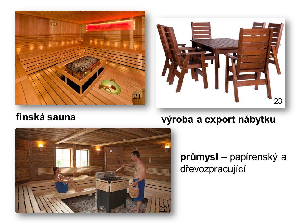 finská sauna výroba a export nábytku průmysl – papírenský a dřevozpracující 21 22 23