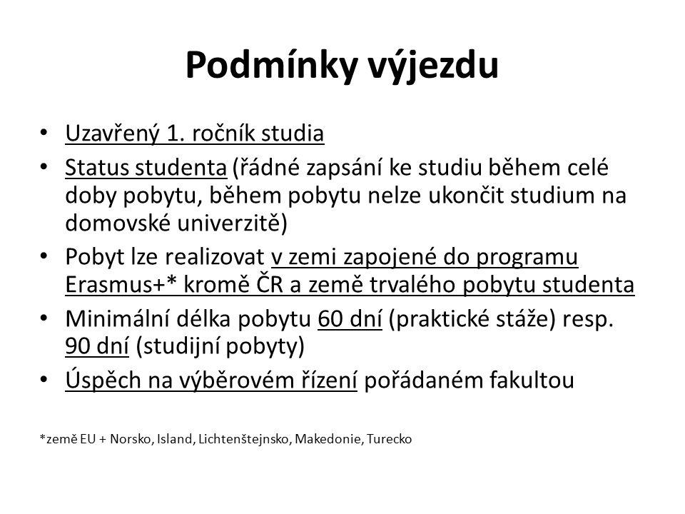 Podmínky výjezdu Uzavřený 1. ročník studia Status studenta (řádné zapsání ke studiu během celé doby pobytu, během pobytu nelze ukončit studium na domo