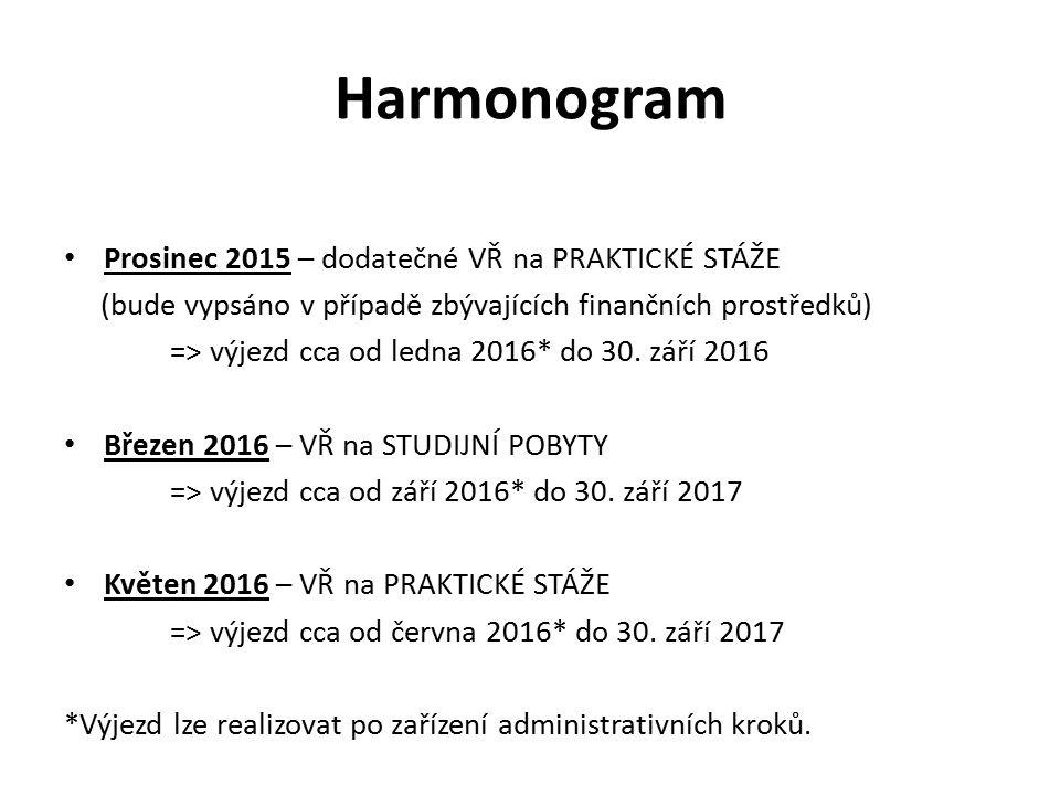 Harmonogram Prosinec 2015 – dodatečné VŘ na PRAKTICKÉ STÁŽE (bude vypsáno v případě zbývajících finančních prostředků) => výjezd cca od ledna 2016* do 30.