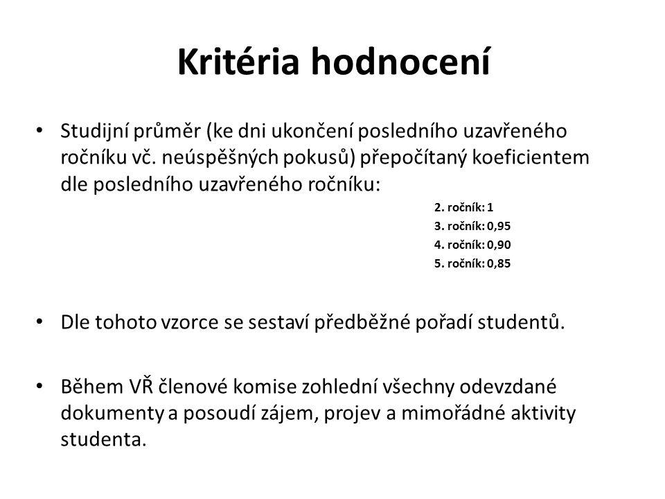 Kritéria hodnocení Studijní průměr (ke dni ukončení posledního uzavřeného ročníku vč.