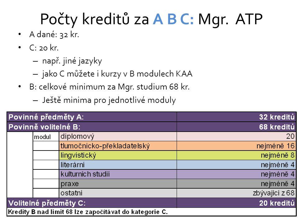 Počty kreditů za A B C: Mgr. ATP A dané: 32 kr. C: 20 kr. – např. jiné jazyky – jako C můžete i kurzy v B modulech KAA B: celkové minimum za Mgr. stud