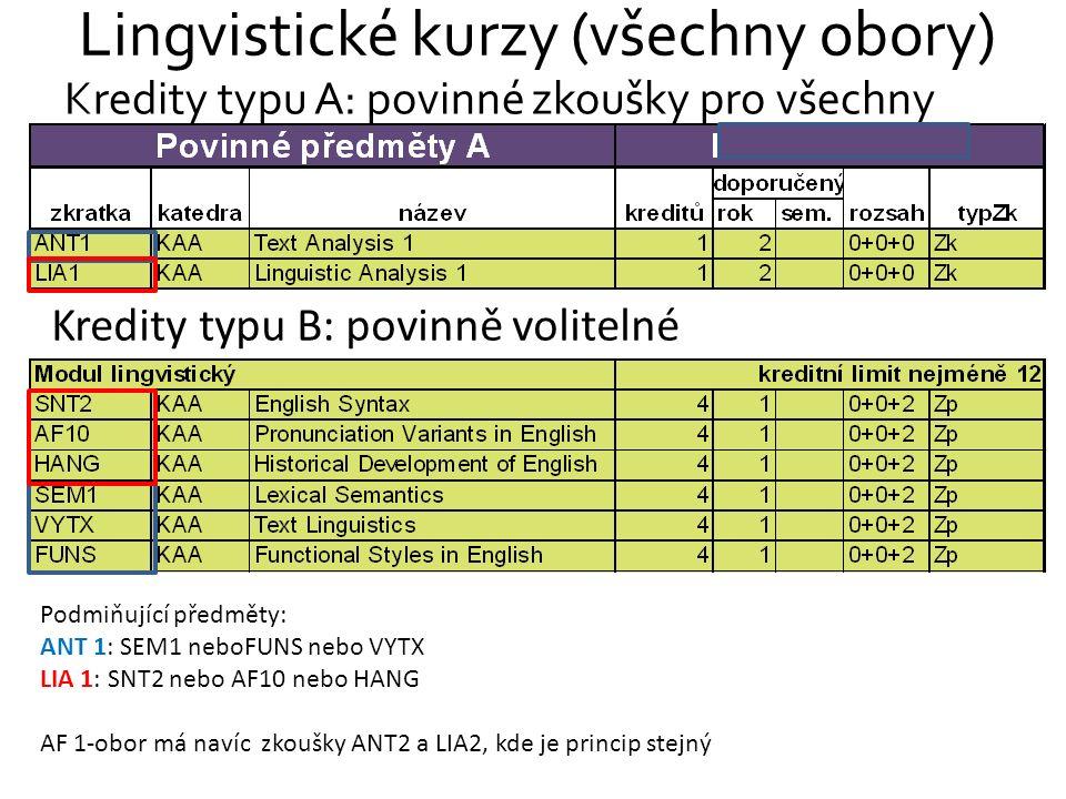 Lingvistické kurzy (všechny obory) Kredity typu A: povinné zkoušky pro všechny Kredity typu B: povinně volitelné Podmiňující předměty: ANT 1: SEM1 neb