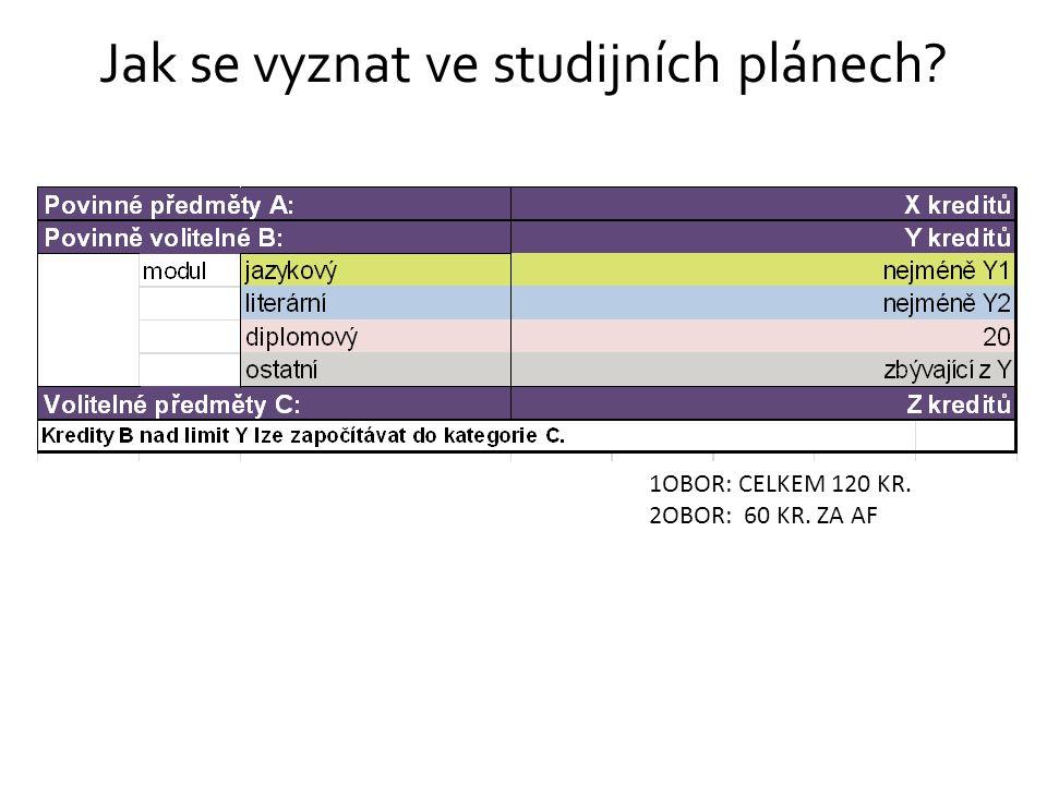 Jak se vyznat ve studijních plánech? 1OBOR: CELKEM 120 KR. 2OBOR: 60 KR. ZA AF