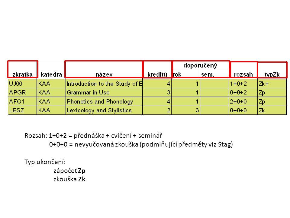Rozsah: 1+0+2 = přednáška + cvičení + seminář 0+0+0 = nevyučovaná zkouška (podmiňující předměty viz Stag) Typ ukončení: zápočet Zp zkouška Zk