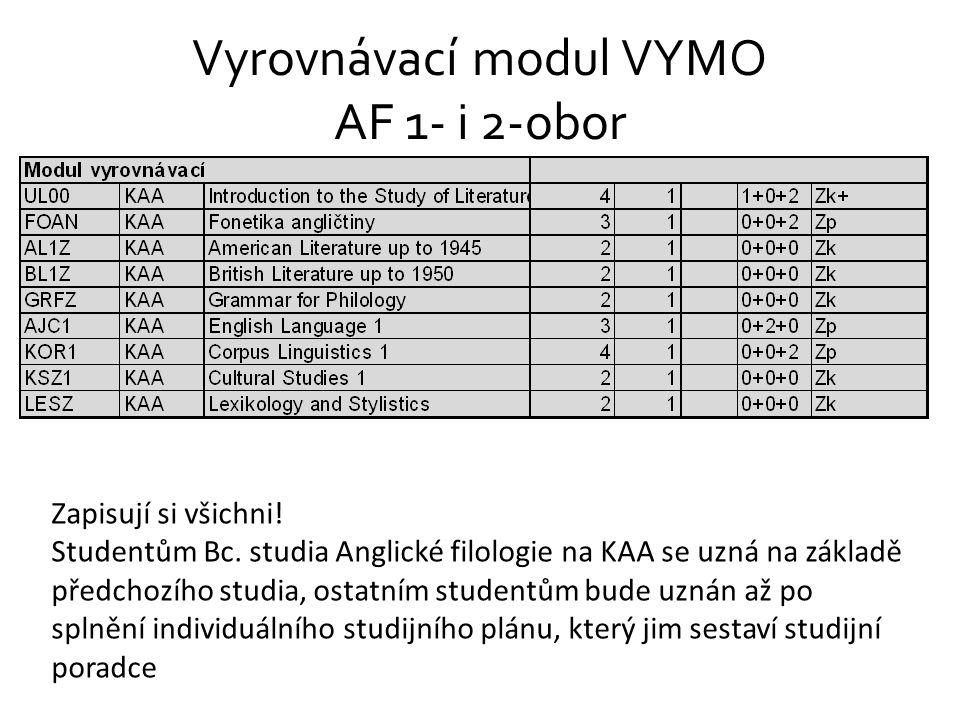 Vyrovnávací modul VYMO AF 1- i 2-obor Zapisují si všichni! Studentům Bc. studia Anglické filologie na KAA se uzná na základě předchozího studia, ostat
