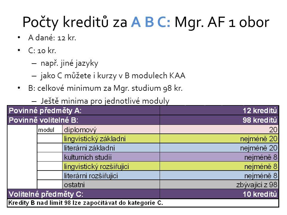 Počty kreditů za A B C: Mgr. AF 1 obor A dané: 12 kr. C: 10 kr. – např. jiné jazyky – jako C můžete i kurzy v B modulech KAA B: celkové minimum za Mgr