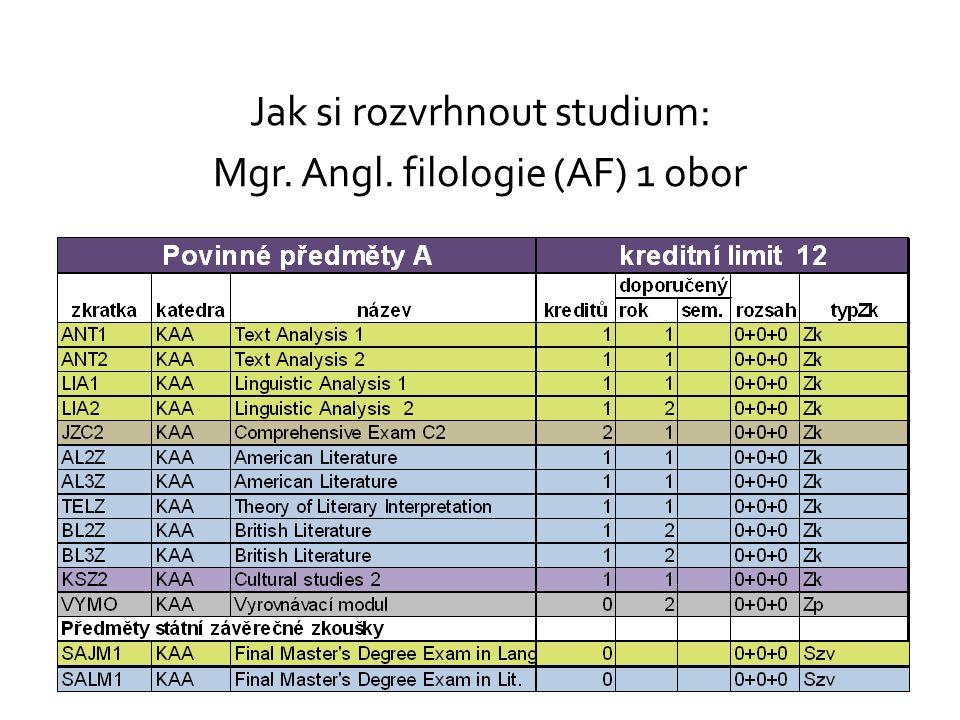 Jak si rozvrhnout studium: Mgr. Angl. filologie (AF) 1 obor