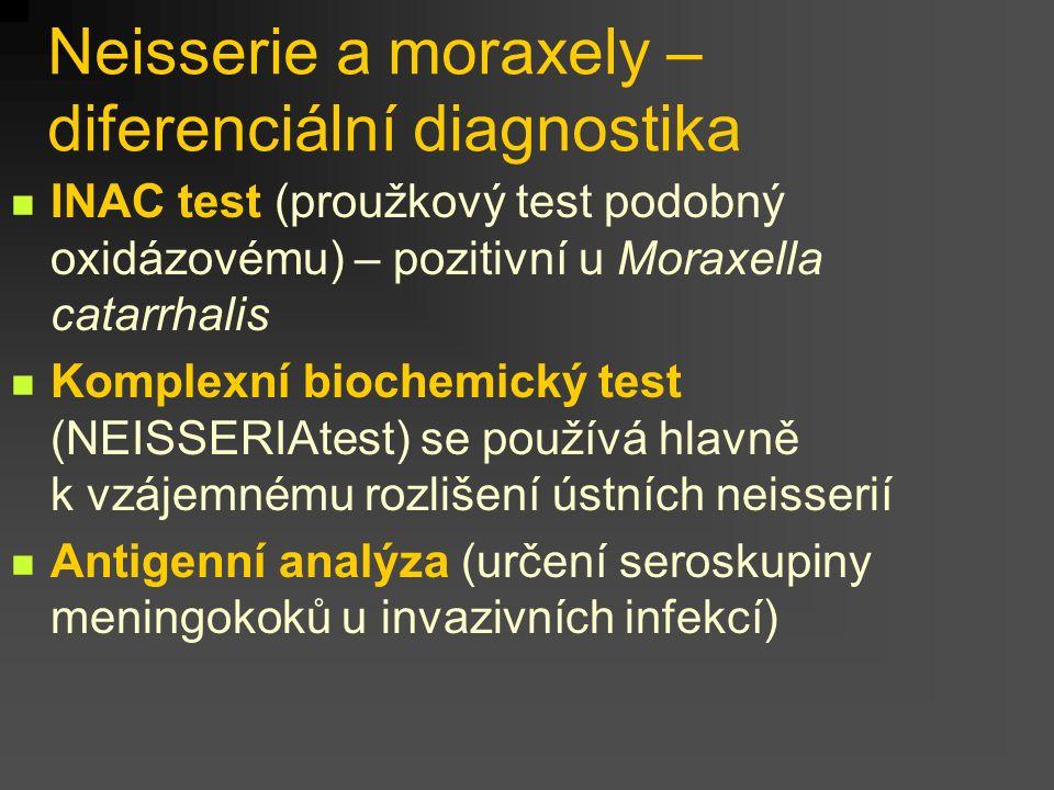 Neisserie a moraxely – diferenciální diagnostika INAC test (proužkový test podobný oxidázovému) – pozitivní u Moraxella catarrhalis Komplexní biochemický test (NEISSERIAtest) se používá hlavně k vzájemnému rozlišení ústních neisserií Antigenní analýza (určení seroskupiny meningokoků u invazivních infekcí)