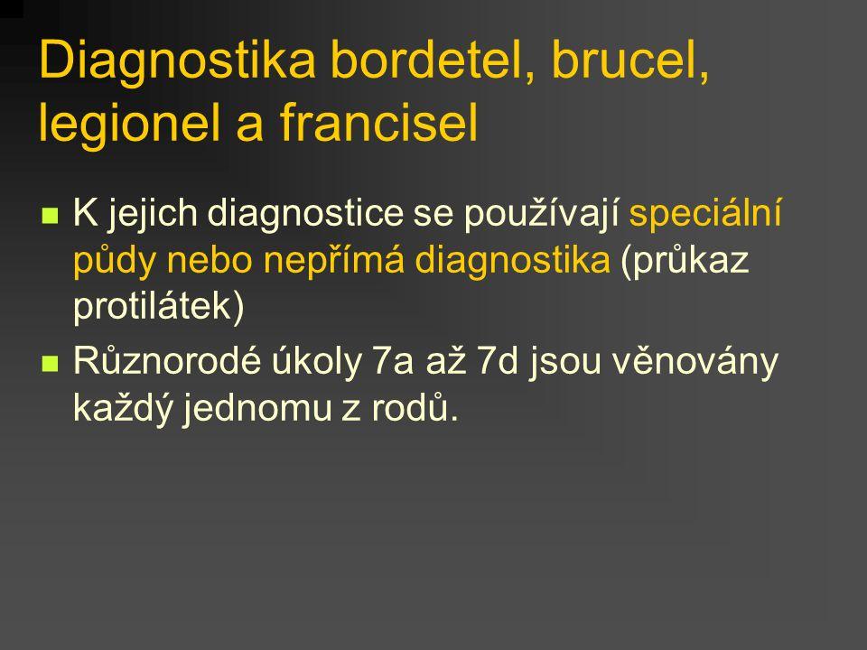Diagnostika bordetel, brucel, legionel a francisel K jejich diagnostice se používají speciální půdy nebo nepřímá diagnostika (průkaz protilátek) Různorodé úkoly 7a až 7d jsou věnovány každý jednomu z rodů.