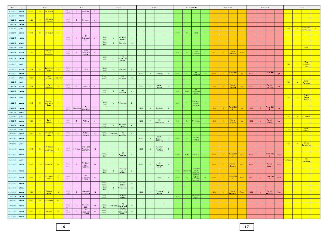 16 DatumDenDospělíDorostStar.,mlad.žáciMladší žáci BStarší přípravka 2004,2005Mladší přípravka AMladší přípravka BStará garda 8.8.2015sobota17:00DSK H