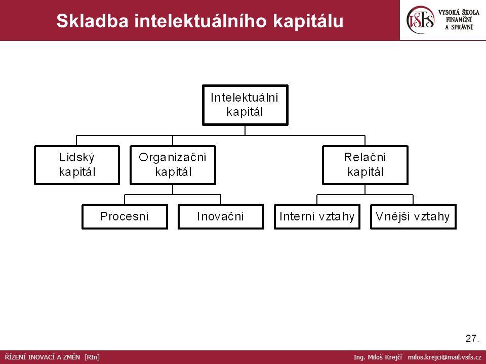 27. Skladba intelektuálního kapitálu ŘÍZENÍ INOVACÍ A ZMĚN [RIn] Ing. Miloš Krejčí milos.krejci@mail.vsfs.cz