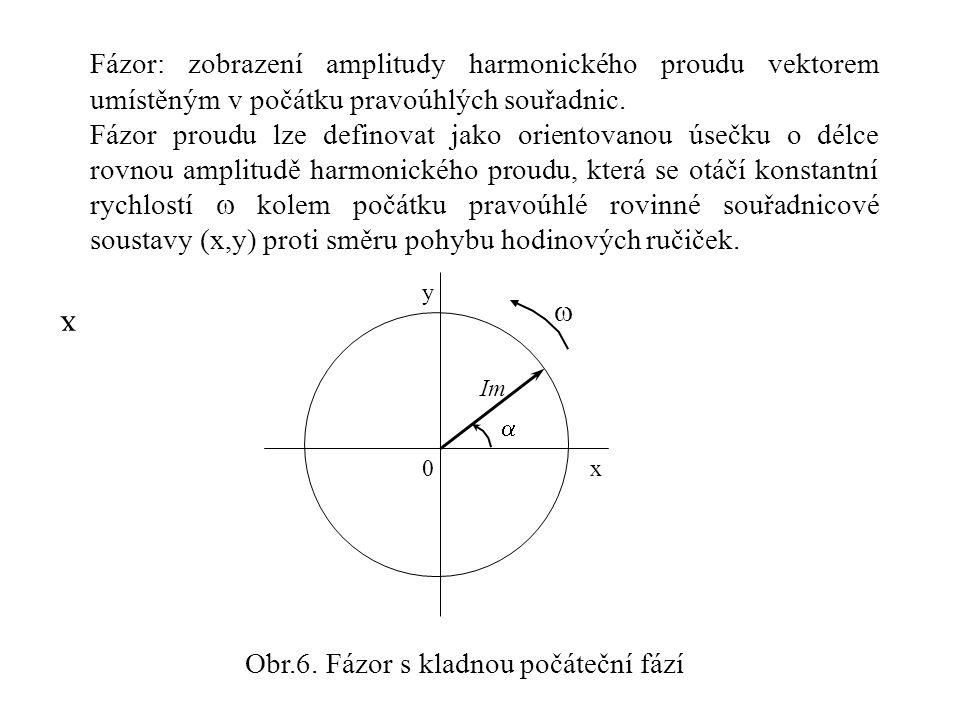 Fázor: zobrazení amplitudy harmonického proudu vektorem umístěným v počátku pravoúhlých souřadnic. Fázor proudu lze definovat jako orientovanou úsečku