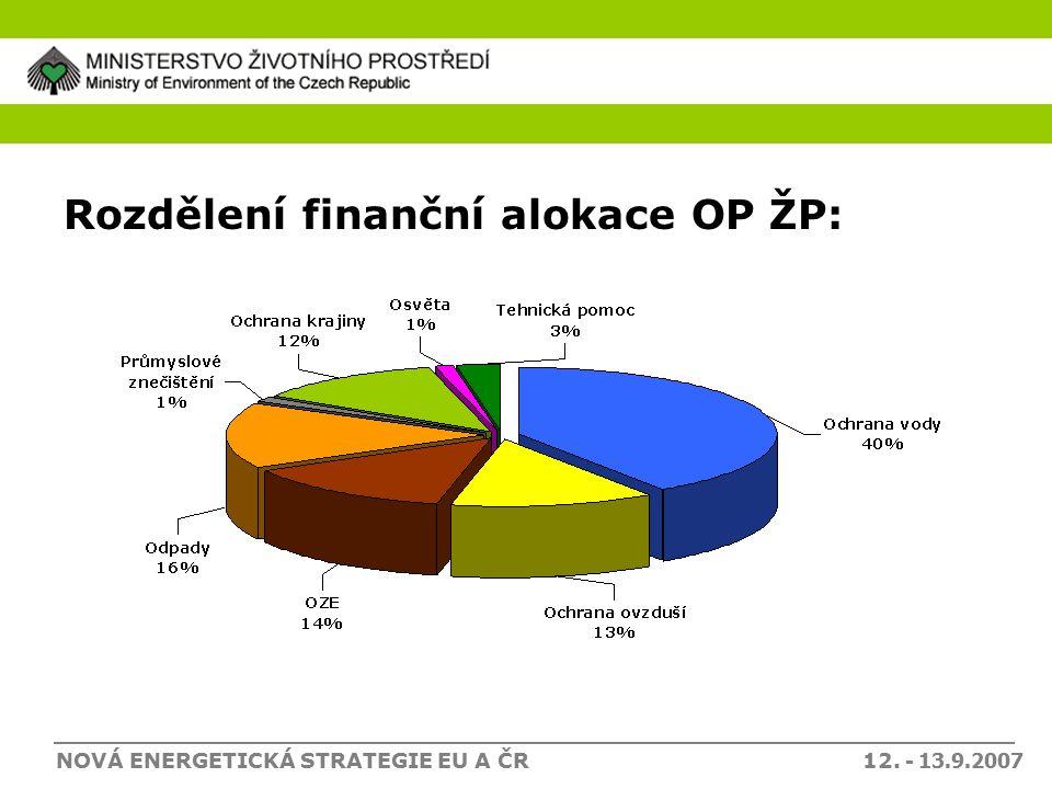 NOVÁ ENERGETICKÁ STRATEGIE EU A ČR 12. - 13.9.2007 Rozdělení finanční alokace OP ŽP: