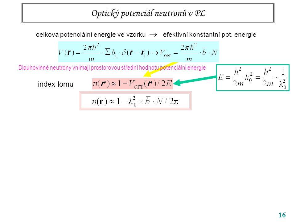 16 Optický potenciál neutronů v PL Dlouhovlnné neutrony vnímají prostorovou střední hodnotu potenciální energie celková potenciální energie ve vzorku  efektivní konstantní pot.