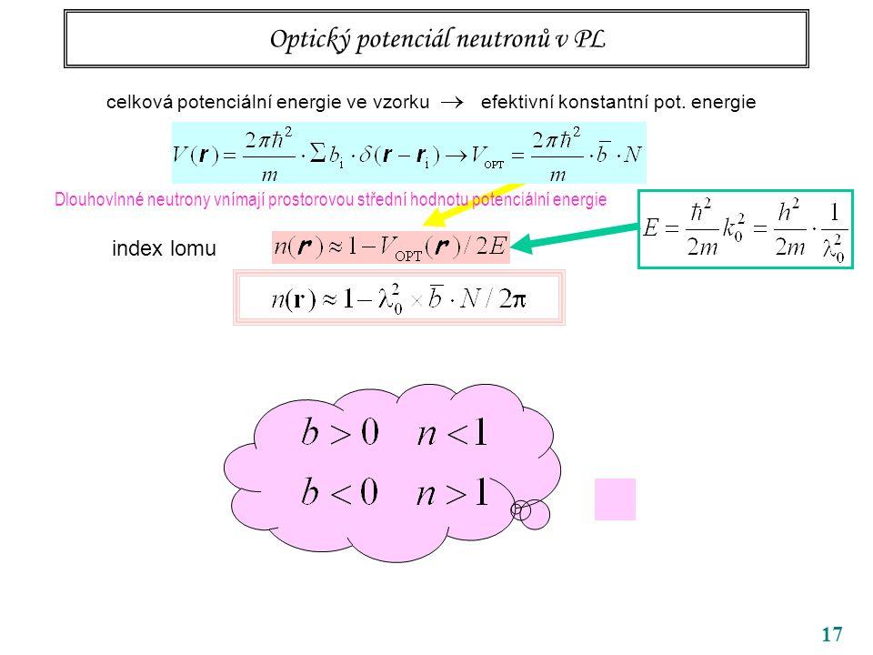 17 Optický potenciál neutronů v PL Dlouhovlnné neutrony vnímají prostorovou střední hodnotu potenciální energie celková potenciální energie ve vzorku  efektivní konstantní pot.