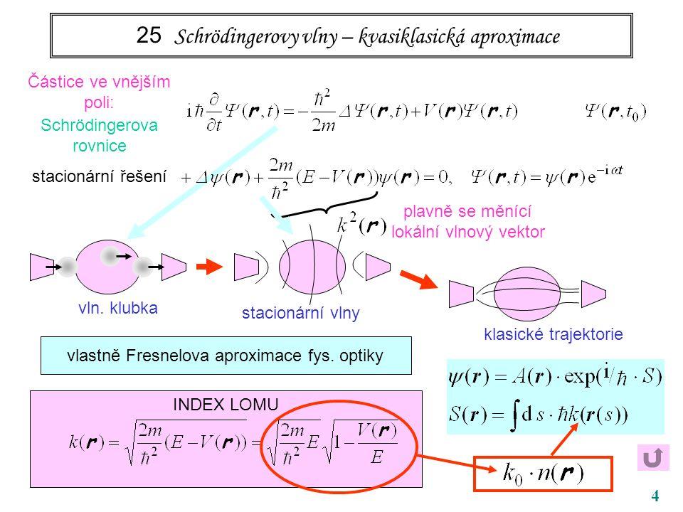 4 25 Schrödingerovy vlny – kvasiklasická aproximace Částice ve vnějším poli: Schrödingerova rovnice stacionární řešení vln. klubka stacionární vlny kl