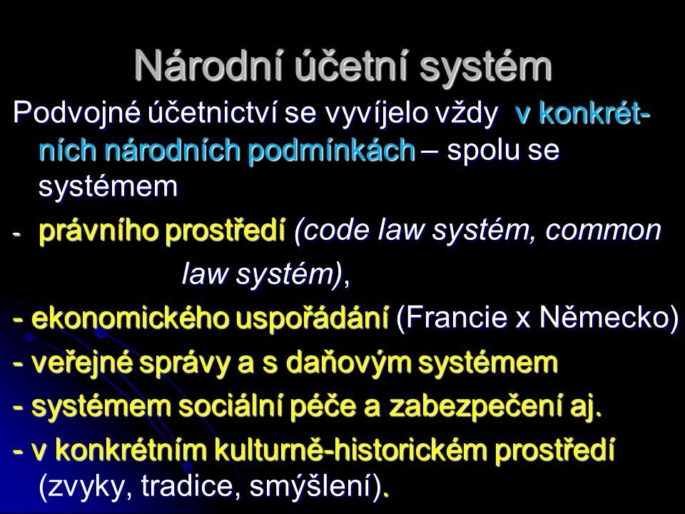 Národní účetní systém Podvojné účetnictví se vyvíjelo vždy v konkrét- ních národních podmínkách – spolu se systémem - právního prostředí (code law systém, common law systém), law systém), - ekonomického uspořádání (Francie x Německo) - veřejné správy a s daňovým systémem - systémem sociální péče a zabezpečení aj.