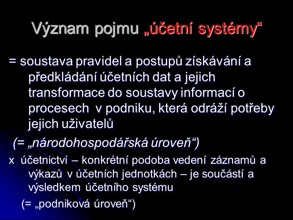 """Význam pojmu """"účetní systémy = soustava pravidel a postupů získávání a předkládání účetních dat a jejich transformace do soustavy informací o procesech v podniku, která odráží potřeby jejich uživatelů (= """"národohospodářská úroveň ) (= """"národohospodářská úroveň ) x účetnictví – konkrétní podoba vedení záznamů a výkazů v účetních jednotkách – je součástí a výsledkem účetního systému (= """"podniková úroveň ) (= """"podniková úroveň )"""
