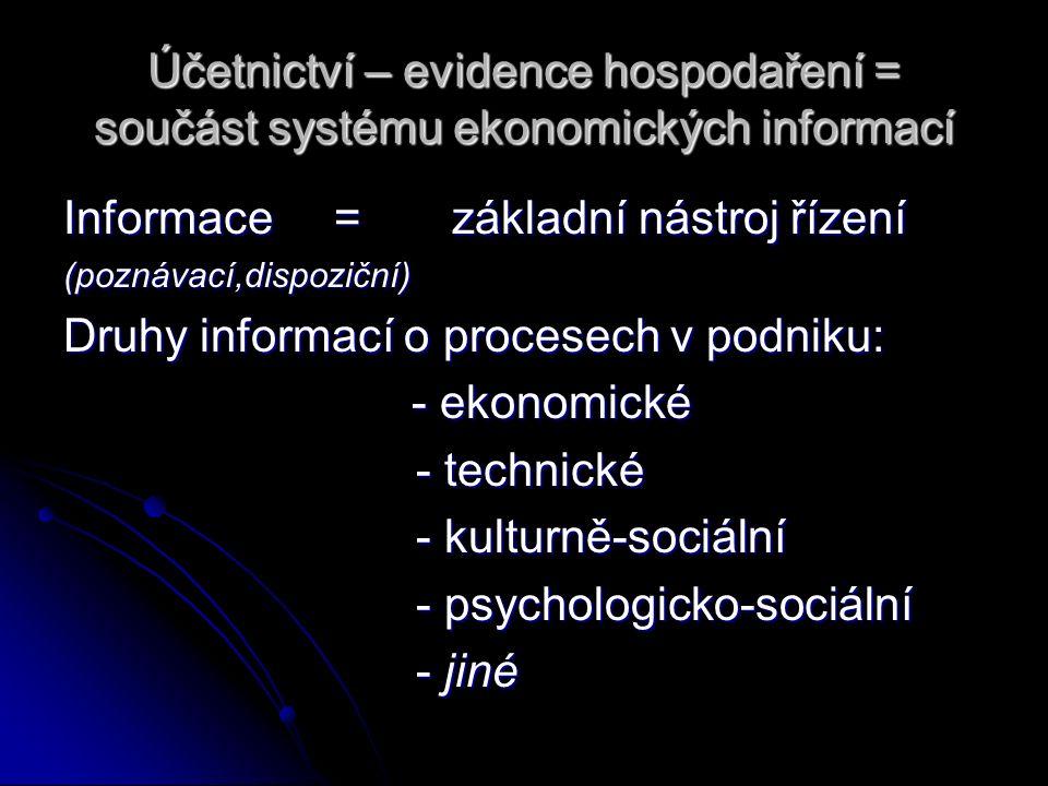 Účetnictví – evidence hospodaření = součást systému ekonomických informací Informace = základní nástroj řízení (poznávací,dispoziční) Druhy informací o procesech v podniku: - ekonomické - ekonomické - technické - technické - kulturně-sociální - kulturně-sociální - psychologicko-sociální - psychologicko-sociální - jiné - jiné