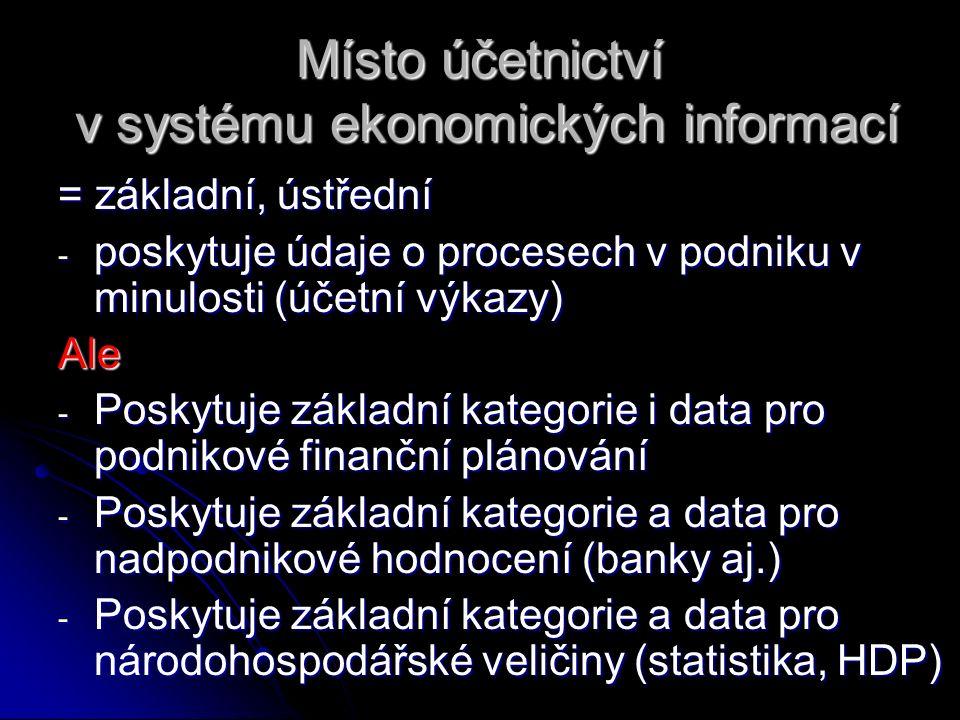 Místo účetnictví v systému ekonomických informací = základní, ústřední - poskytuje údaje o procesech v podniku v minulosti (účetní výkazy) Ale - Poskytuje základní kategorie i data pro podnikové finanční plánování - Poskytuje základní kategorie a data pro nadpodnikové hodnocení (banky aj.) - Poskytuje základní kategorie a data pro národohospodářské veličiny (statistika, HDP)