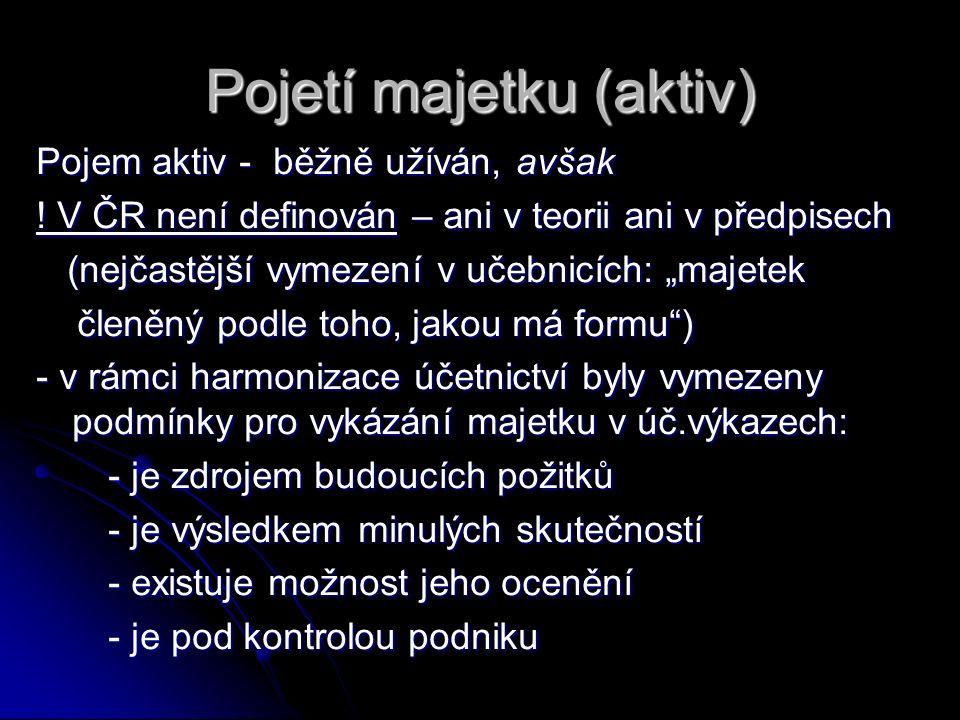 """Pojetí majetku (aktiv) Pojem aktiv - běžně užíván, avšak ! V ČR není definován – ani v teorii ani v předpisech (nejčastější vymezení v učebnicích: """"ma"""