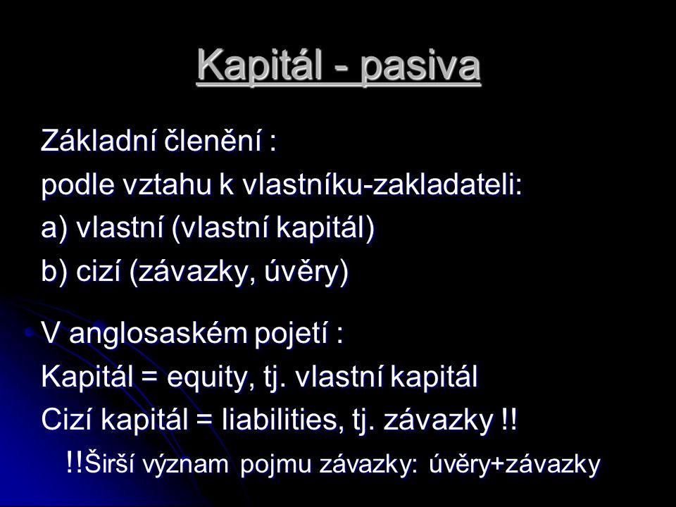 Kapitál - pasiva Základní členění : podle vztahu k vlastníku-zakladateli: a) vlastní (vlastní kapitál) b) cizí (závazky, úvěry) V anglosaském pojetí : Kapitál = equity, tj.