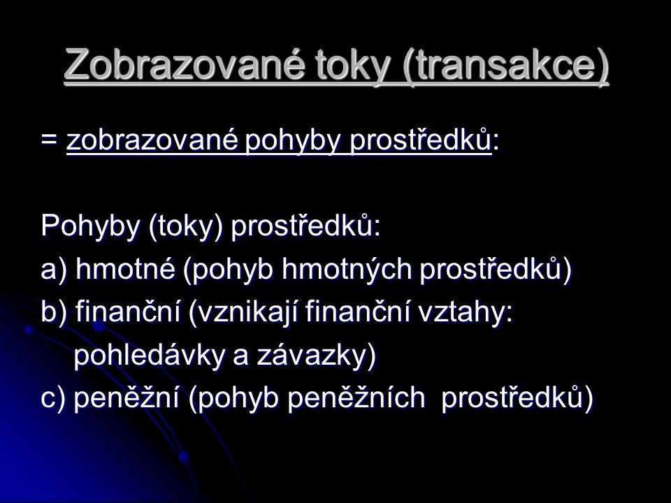 Zobrazované toky (transakce) = zobrazované pohyby prostředků: Pohyby (toky) prostředků: a) hmotné (pohyb hmotných prostředků) b) finanční (vznikají finanční vztahy: pohledávky a závazky) pohledávky a závazky) c) peněžní (pohyb peněžních prostředků)