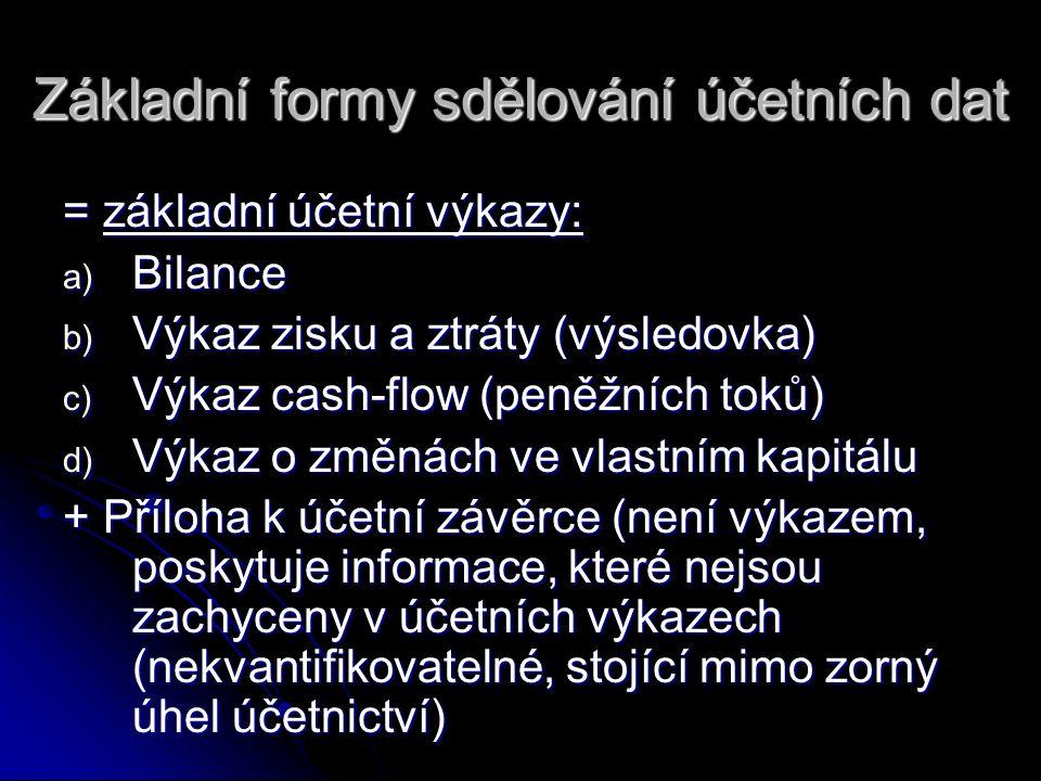 Základní formy sdělování účetních dat = základní účetní výkazy: a) Bilance b) Výkaz zisku a ztráty (výsledovka) c) Výkaz cash-flow (peněžních toků) d)