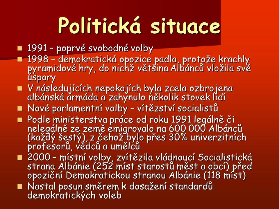 Politická situace 1991 – poprvé svobodné volby 1991 – poprvé svobodné volby 1998 – demokratická opozice padla, protože krachly pyramidové hry, do nichž většina Albánců vložila své úspory 1998 – demokratická opozice padla, protože krachly pyramidové hry, do nichž většina Albánců vložila své úspory V následujících nepokojích byla zcela ozbrojena albánská armáda a zahynulo několik stovek lidí V následujících nepokojích byla zcela ozbrojena albánská armáda a zahynulo několik stovek lidí Nové parlamentní volby – vítězství socialistů Nové parlamentní volby – vítězství socialistů Podle ministerstva práce od roku 1991 legálně či nelegálně ze země emigrovalo na 600 000 Albánců (každý šestý), z čehož bylo přes 30% univerzitních profesorů, vědců a umělců Podle ministerstva práce od roku 1991 legálně či nelegálně ze země emigrovalo na 600 000 Albánců (každý šestý), z čehož bylo přes 30% univerzitních profesorů, vědců a umělců 2000 – místní volby, zvítězila vládnoucí Socialistická strana Albánie (252 míst starostů měst a obcí) před opoziční Demokratickou stranou Albánie (118 míst) 2000 – místní volby, zvítězila vládnoucí Socialistická strana Albánie (252 míst starostů měst a obcí) před opoziční Demokratickou stranou Albánie (118 míst) Nastal posun směrem k dosažení standardů demokratických voleb Nastal posun směrem k dosažení standardů demokratických voleb