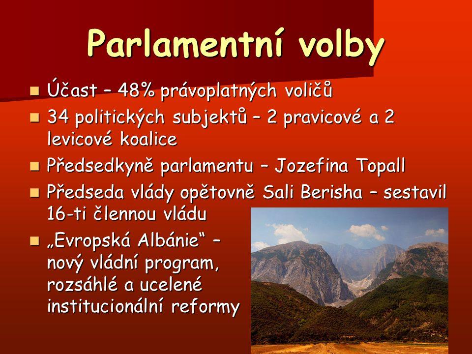 Parlamentní volby Účast – 48% právoplatných voličů Účast – 48% právoplatných voličů 34 politických subjektů – 2 pravicové a 2 levicové koalice 34 poli