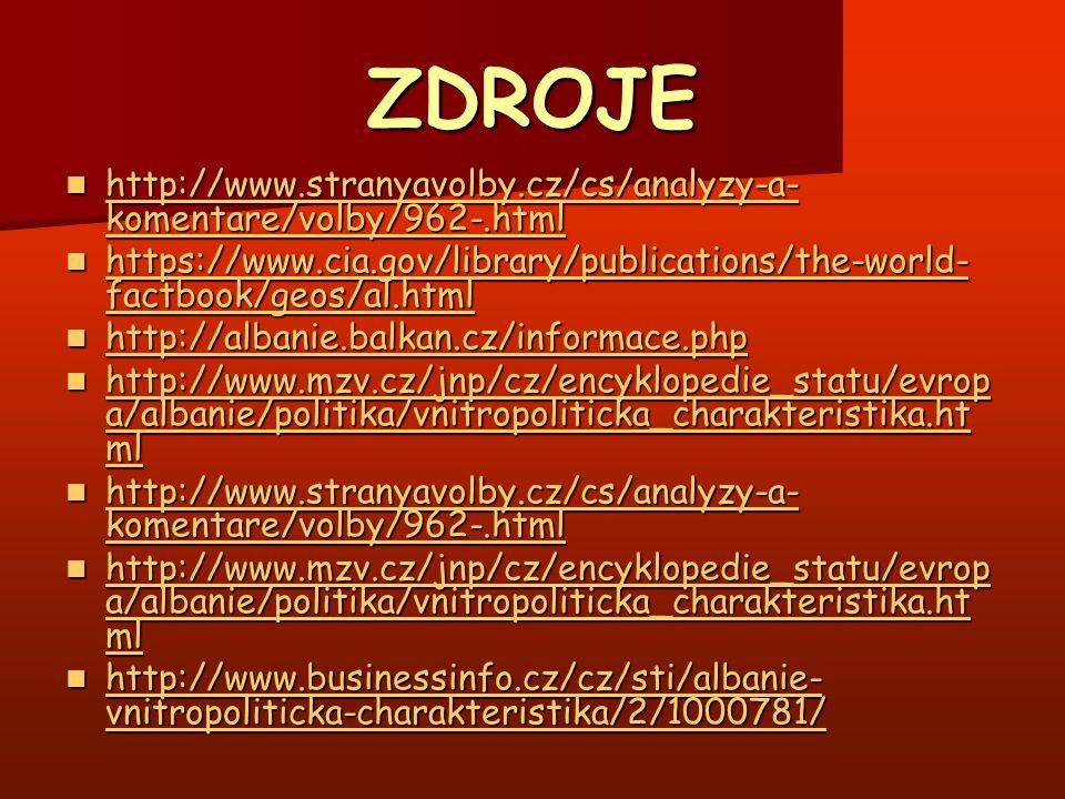 ZDROJE http://www.stranyavolby.cz/cs/analyzy-a- komentare/volby/962-.html http://www.stranyavolby.cz/cs/analyzy-a- komentare/volby/962-.html http://www.stranyavolby.cz/cs/analyzy-a- komentare/volby/962-.html http://www.stranyavolby.cz/cs/analyzy-a- komentare/volby/962-.html https://www.cia.gov/library/publications/the-world- factbook/geos/al.html https://www.cia.gov/library/publications/the-world- factbook/geos/al.html https://www.cia.gov/library/publications/the-world- factbook/geos/al.html https://www.cia.gov/library/publications/the-world- factbook/geos/al.html http://albanie.balkan.cz/informace.php http://albanie.balkan.cz/informace.php http://albanie.balkan.cz/informace.php http://www.mzv.cz/jnp/cz/encyklopedie_statu/evrop a/albanie/politika/vnitropoliticka_charakteristika.ht ml http://www.mzv.cz/jnp/cz/encyklopedie_statu/evrop a/albanie/politika/vnitropoliticka_charakteristika.ht ml http://www.mzv.cz/jnp/cz/encyklopedie_statu/evrop a/albanie/politika/vnitropoliticka_charakteristika.ht ml http://www.mzv.cz/jnp/cz/encyklopedie_statu/evrop a/albanie/politika/vnitropoliticka_charakteristika.ht ml http://www.stranyavolby.cz/cs/analyzy-a- komentare/volby/962-.html http://www.stranyavolby.cz/cs/analyzy-a- komentare/volby/962-.html http://www.stranyavolby.cz/cs/analyzy-a- komentare/volby/962-.html http://www.stranyavolby.cz/cs/analyzy-a- komentare/volby/962-.html http://www.mzv.cz/jnp/cz/encyklopedie_statu/evrop a/albanie/politika/vnitropoliticka_charakteristika.ht ml http://www.mzv.cz/jnp/cz/encyklopedie_statu/evrop a/albanie/politika/vnitropoliticka_charakteristika.ht ml http://www.mzv.cz/jnp/cz/encyklopedie_statu/evrop a/albanie/politika/vnitropoliticka_charakteristika.ht ml http://www.mzv.cz/jnp/cz/encyklopedie_statu/evrop a/albanie/politika/vnitropoliticka_charakteristika.ht ml http://www.businessinfo.cz/cz/sti/albanie- vnitropoliticka-charakteristika/2/1000781/ http://www.businessinfo.cz/cz/sti/albanie- vnitropoliticka-charakteristika/2/1000781/ http://www.busin